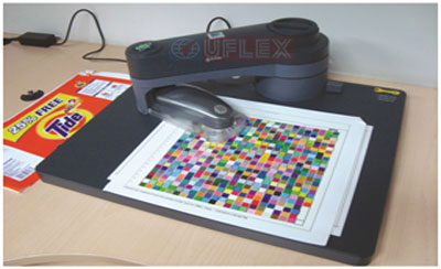 Flexo Plates Production Facilities