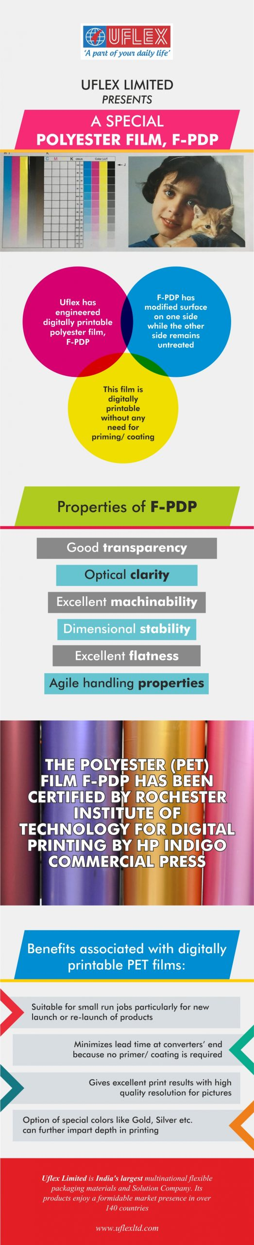 UFLEX LIMITED PRESENTS A SPECIAL POLYESTER FILM, F-PDP