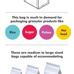 Uflex Launches Easy-Scoop-Lock-Tight Pitcher Bag For Multinational Food Brands