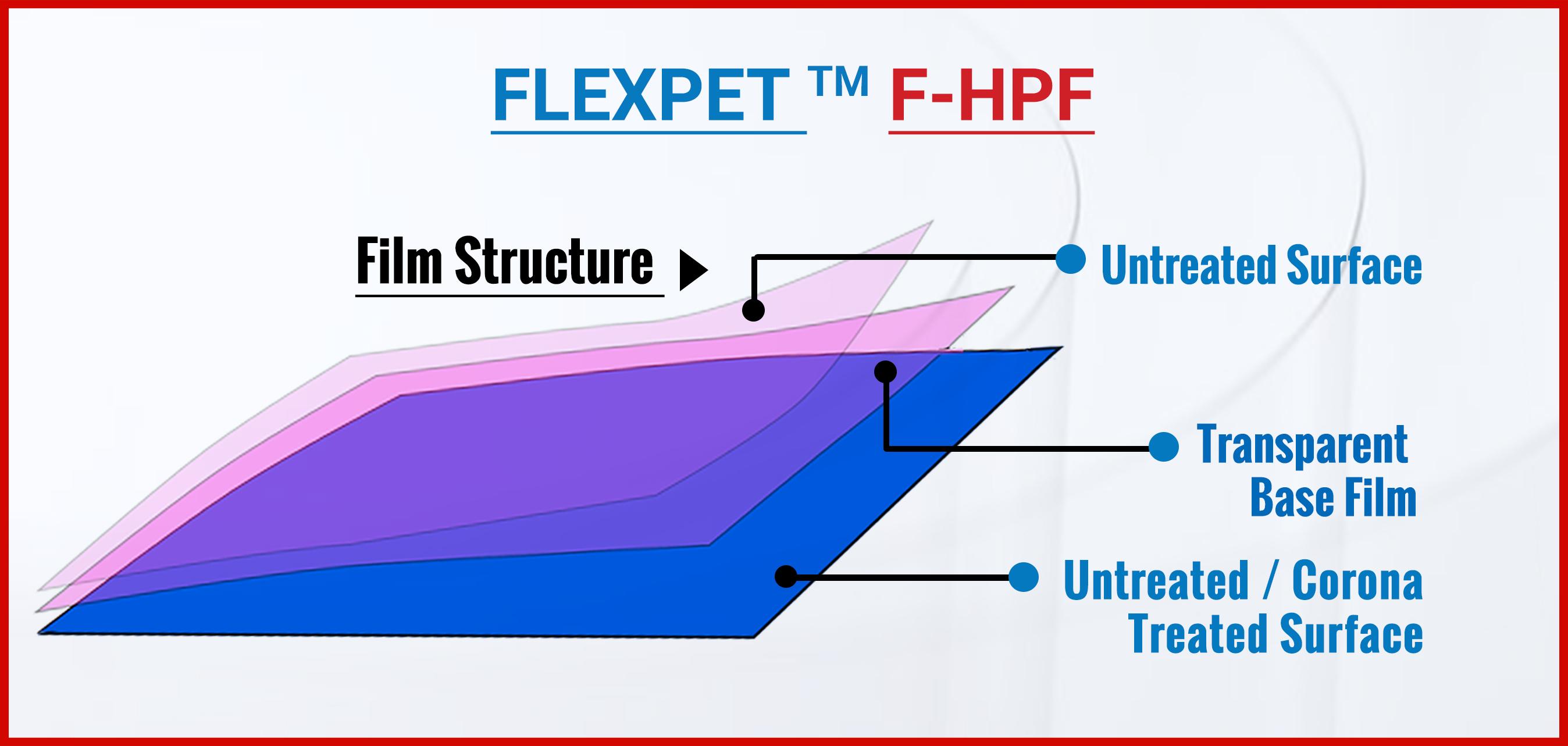 F-HPF
