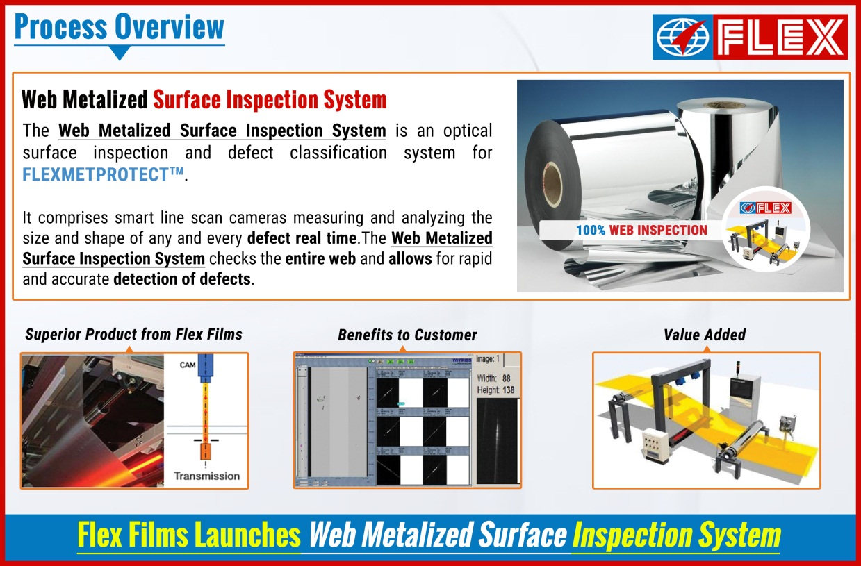 The Web Metalized Surface Inspection System