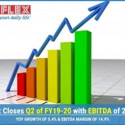 UFlex Closes Q2 of FY19-20 with EBITDA of 279 cr (YoY Growth of 5.4%)  & EBITDA Margin of 14.9%